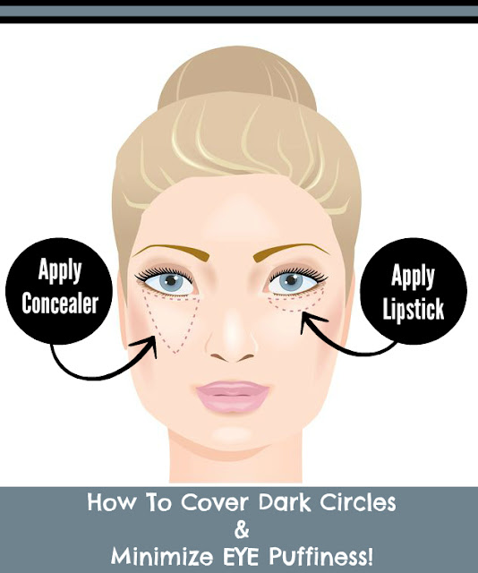 How to cover dark circles and Minimize eye puffiness by barbies beauty bits