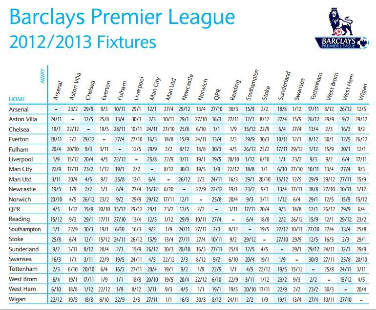 ... Jadwal Pertandingan Liga Inggris 2013 ~ Jun 2016 biodiversity facts