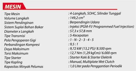 Honda Verza 150 Spesifikasi dan Harga | Motor Sport Murah Terbaru 2013