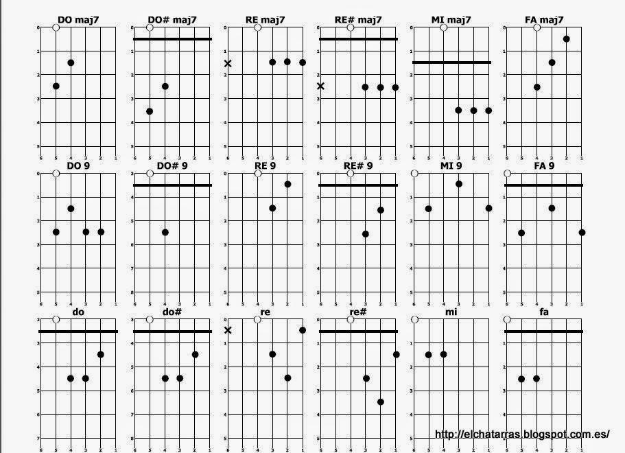 Acordes para guitarra 7