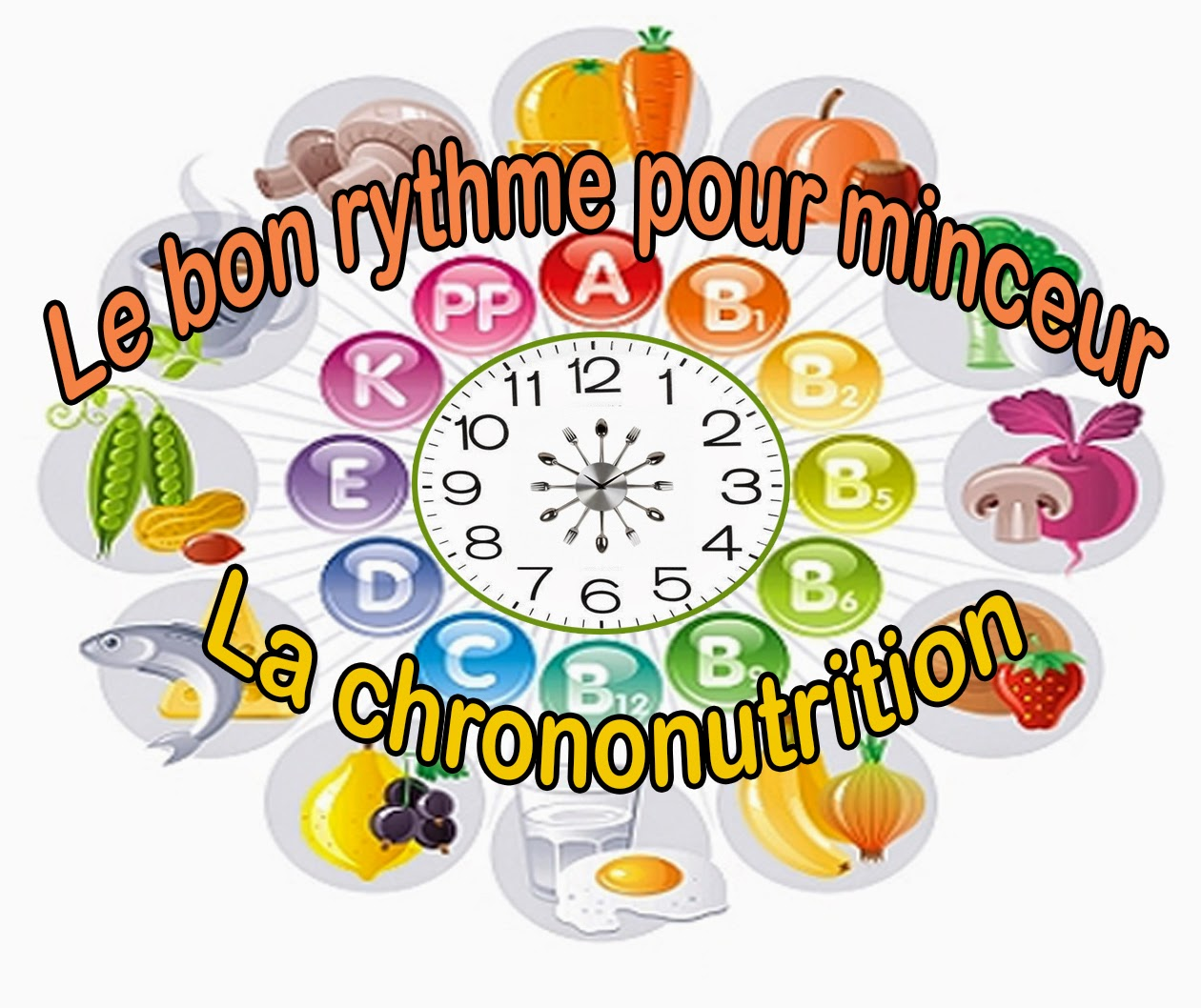 La chrononutrition