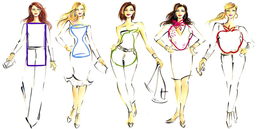 Good body shape guide