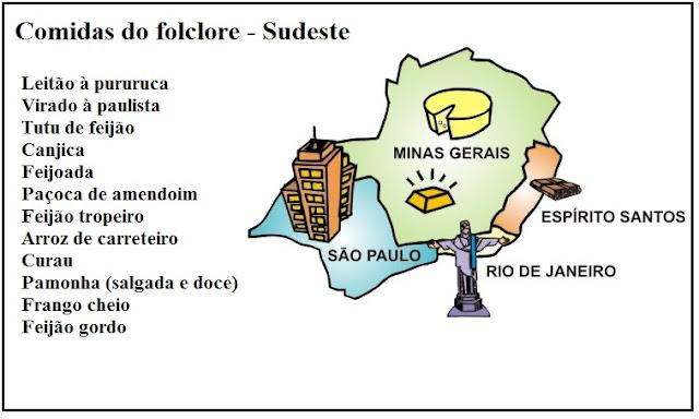 FOLCLORE BRASILEIRO DA REGIÃO SUDESTE PARTE 3