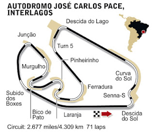 F1 - Brazilian Grand Prix Live Stream