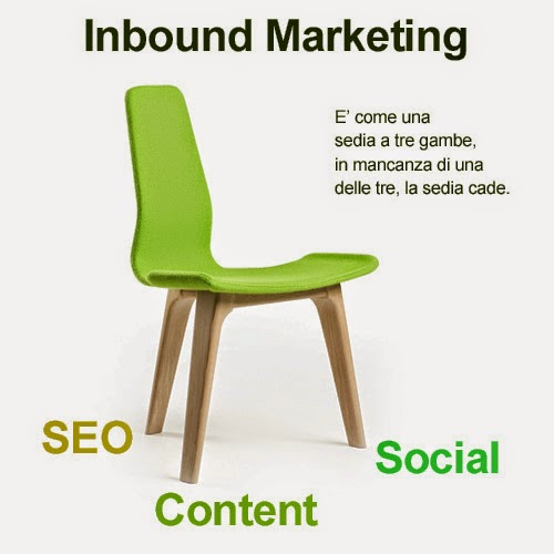 Inbound marketing come una sedia a tre gambe - Come imbottire una sedia ...