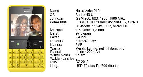 Nokia Asha 210,HP,Nokia