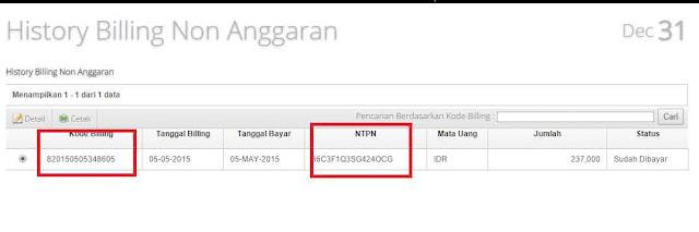 Kode billing MPN G2 Terbayar