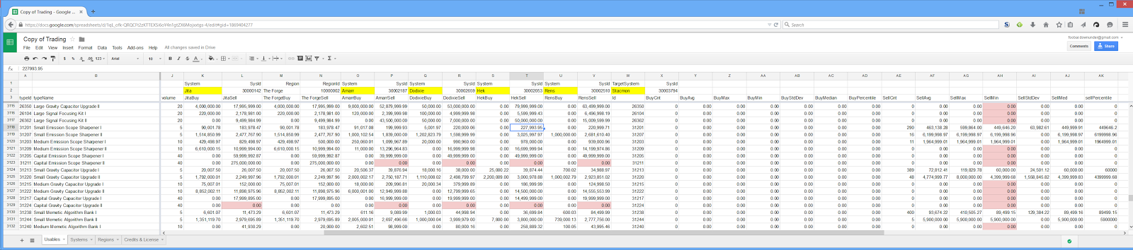 foo s eve musings market spreadsheets in space