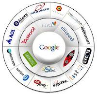 Daftar Kumpulan Situs Web Penyedia Jurnal/ Karya Ilmiah