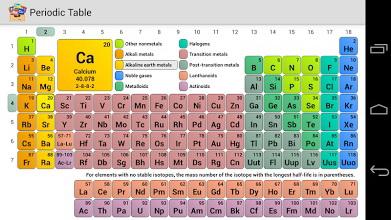 Aplikasi android tabel periodik di android dengan table periodik di android jadi lebih memudahkan kita dalam mempelajarinya anda tidak usah repot repot membawa tabel yang besar urtaz Choice Image