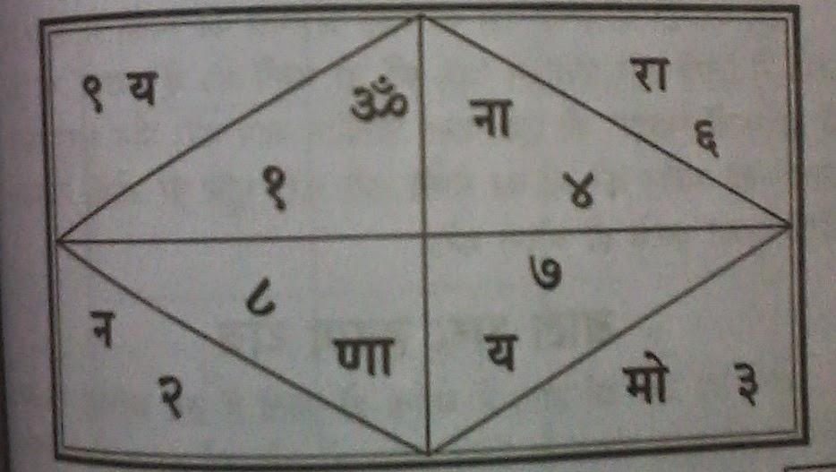 Vishnu Ji Bisa Yantra Sadhna , विष्णु जी बीसा यंत्र साधना