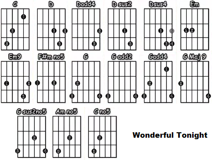 Wonderful Tonight acordes guitarra acustica clapton