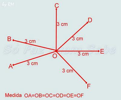 Vários segmentos de reta que começam no mesmo ponto e têm a mesma medida
