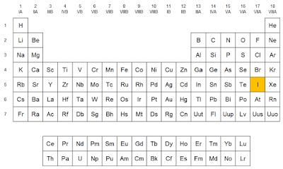 Qumicas el yodo localizacin del yodo en la tabla peridica urtaz Image collections