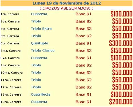 apuestas pozos incrementos gran premio dardo rocha 2012