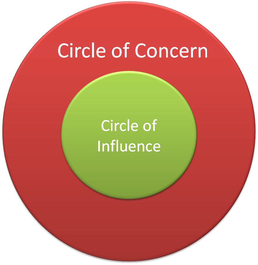 concentric circles of concern In his book concentric circles of concern oscar thompson, jr gives the reader a fresh new idea in reaching people with the gospel in the 21 st century the author speaks from a wealth of experience as he was a pastor for twenty years before joining the faculty of southwestern baptist theological seminary in the area of evangelism.