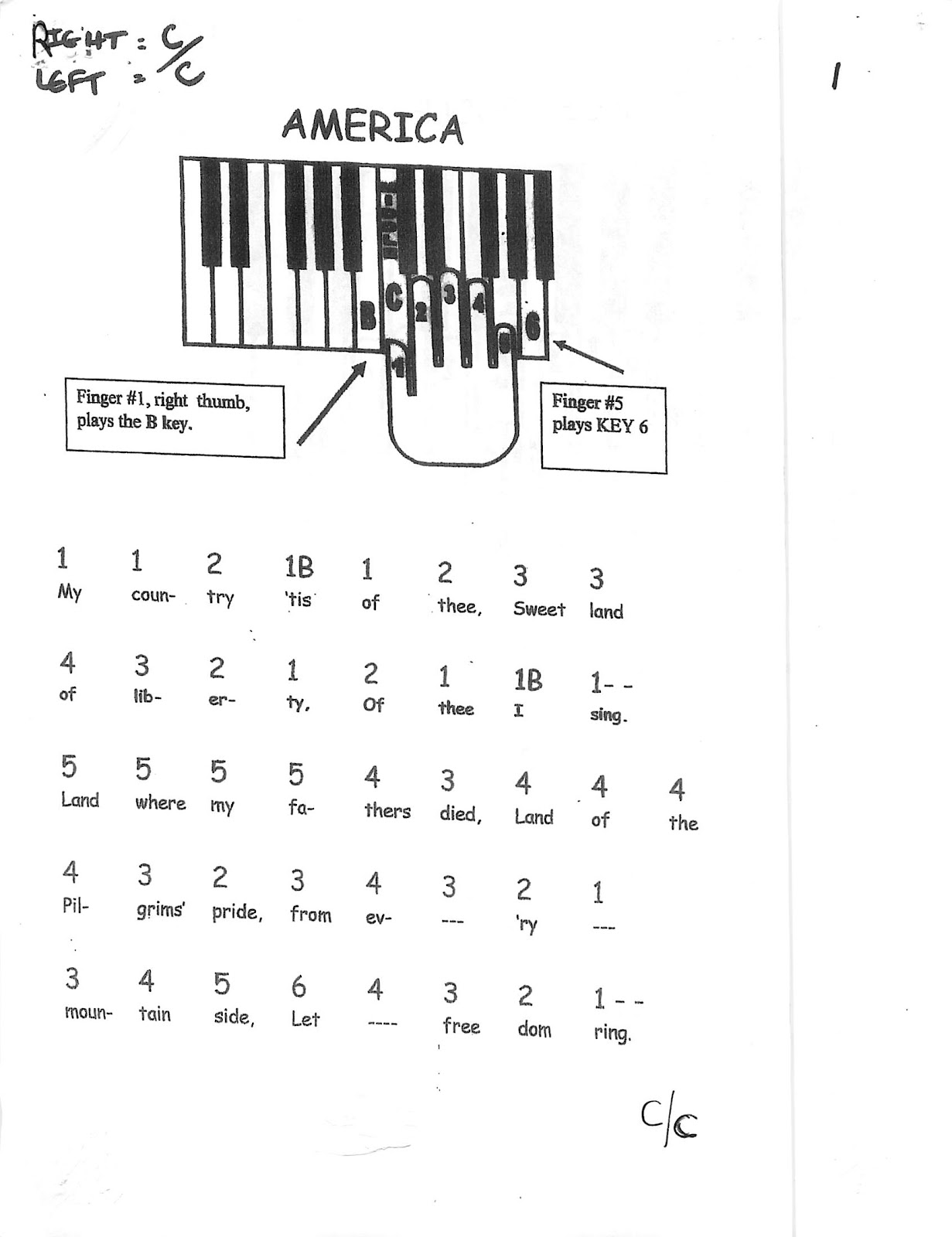 Miss Jacobson's Music: EASY KEYBOARD #1: MELODY SONGS BY FRAME and ...