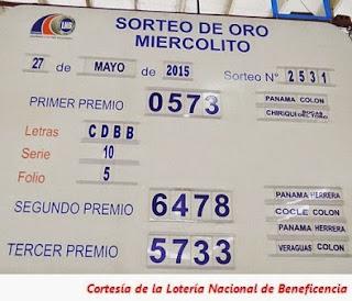 sorteo-miercoles-27-de-mayo-2015-loteria-nacional-de-panama-tablero