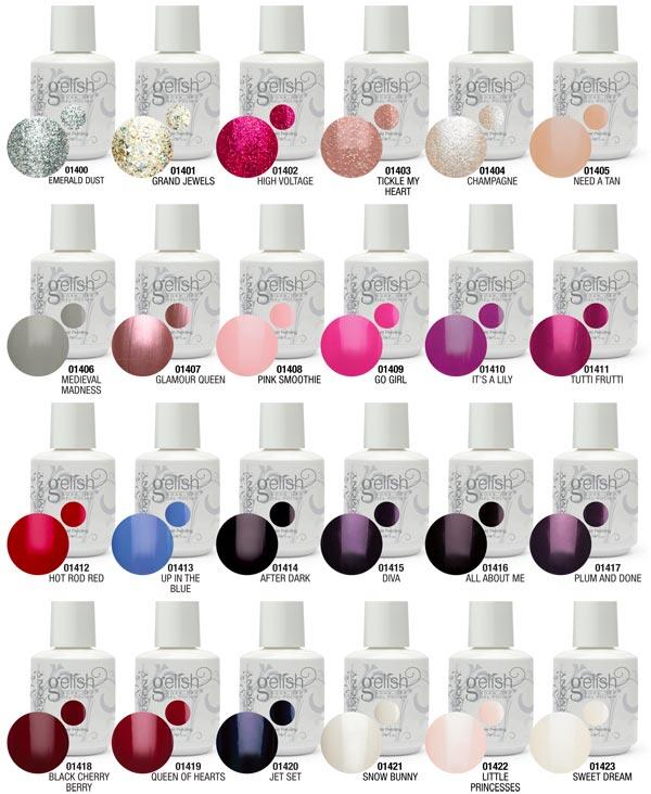 Opi Nail Polish Color Chart: OPI Nail Polish & Gelish Pre-Order Spree #4