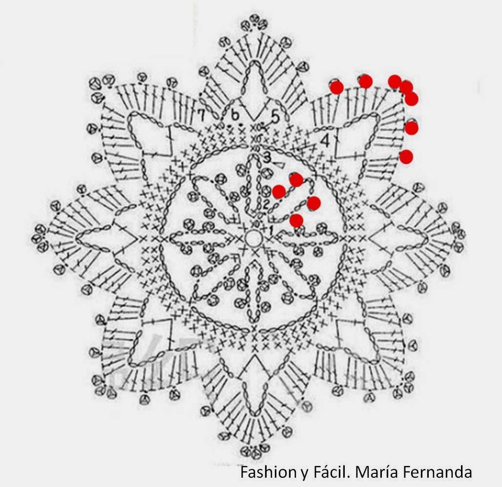 Fashion y Fácil : ¿Cómo tejer un copo de nieve a ganchillo? Paso a ...