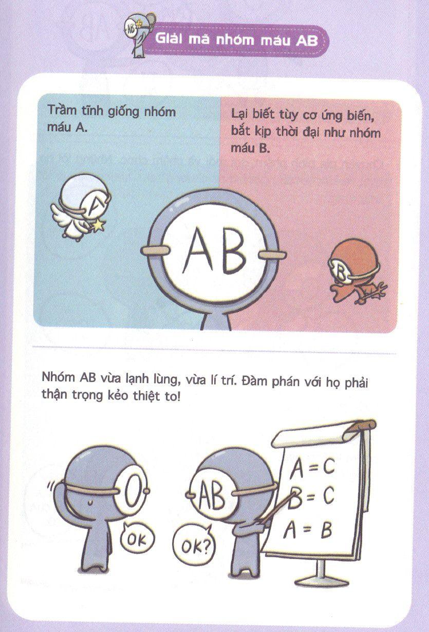 Tính cách từng nhóm Máu A, B, AB, O