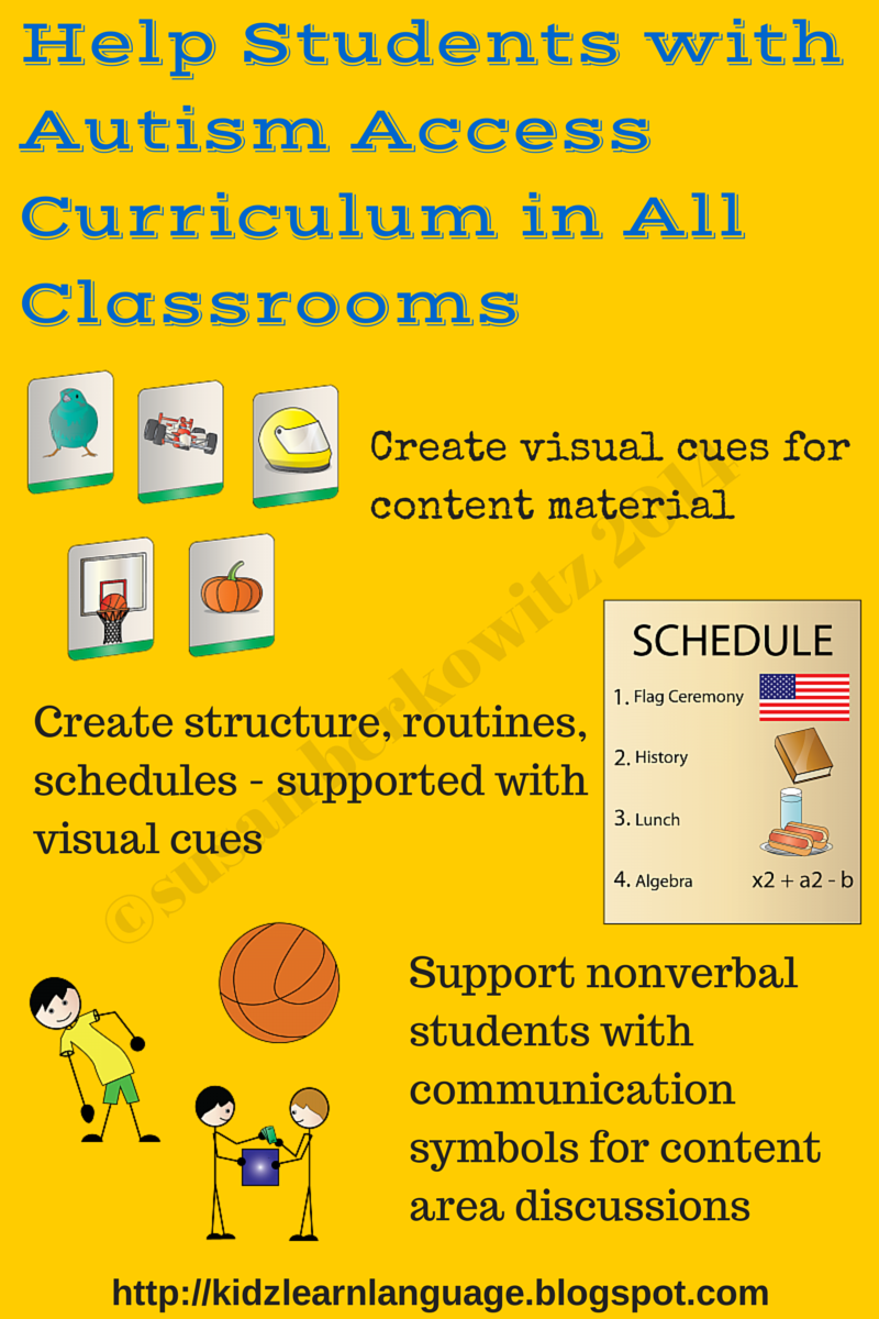 educational strategies for students with autism Instructional strategies for students with asperger for students with asperger's and autism teaching strategies useful for students with.