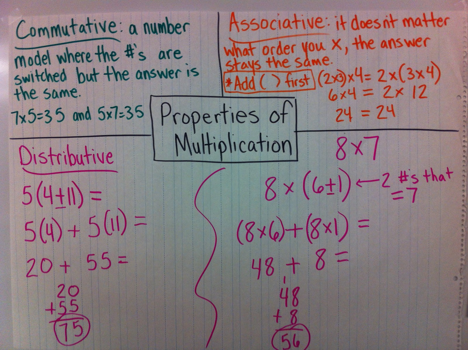Commutative Property Of Addition Worksheets 3rd Grade math – Associative Property of Addition and Multiplication Worksheets