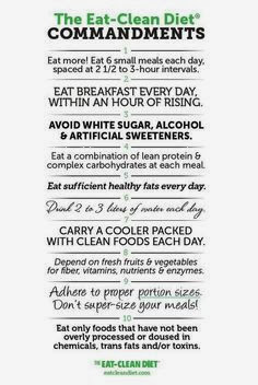 Clean eating principles, www.healthyfitfocused.com