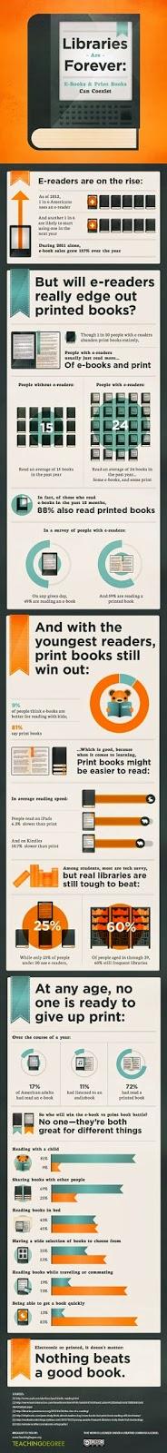 Biblioteca camilo castelo branco vr ebooks o impacto dos ebooks na motivao e nas competncias de leitura de crianas e jovens fandeluxe Images