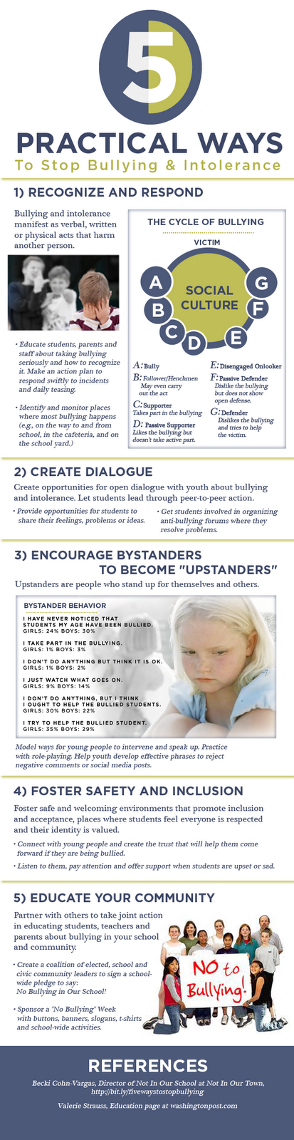 5 practical ways to stop Bullying and Intolerance