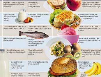 Diet dan Olahraga