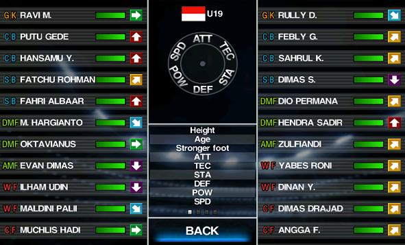 Download Mod PES 2015 APK ISL Full Version Gratis