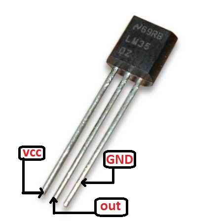 Temperature Meter using Microcontroller and LM35 Temperature ...