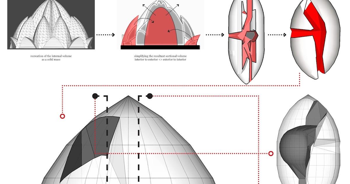 Contesting Architecture: Lotus re-Locus