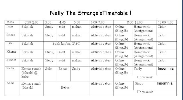 Sila perhatikan waktu tidur Nelly pada hari Sabtu dan Ahad . Itu