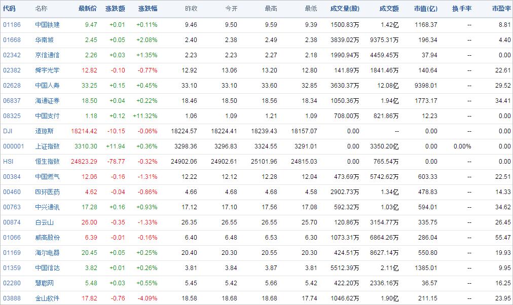中国株コバンザメ投資ウォッチ銘柄watch20150227