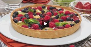 Chantilly de Frutas, Cubierta de Tortas