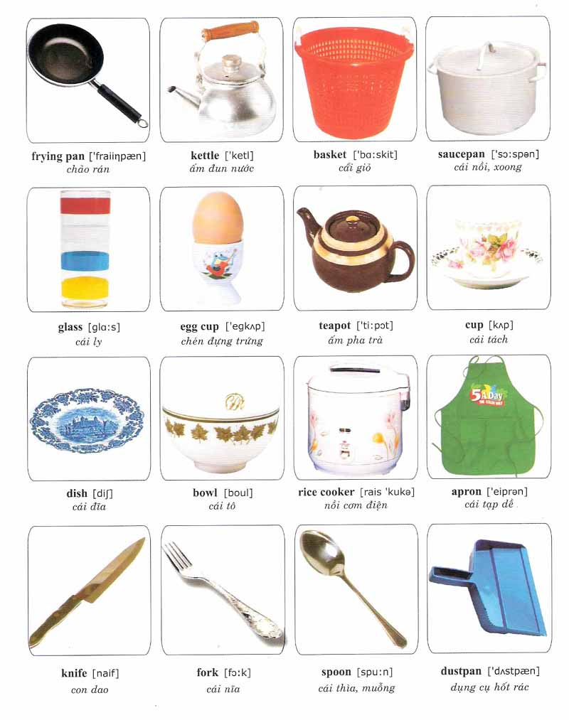 Kitchen Furniture Names Learning Vocabulary With Pictures The Kitchen