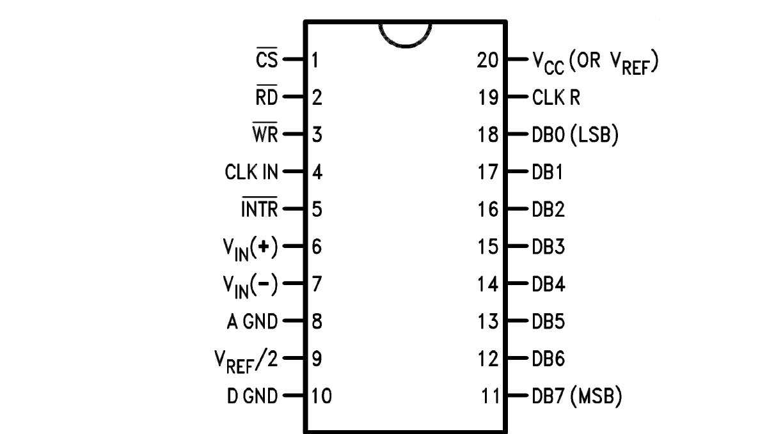 dunia elektro dan sains 1311010036  program sensor suhu