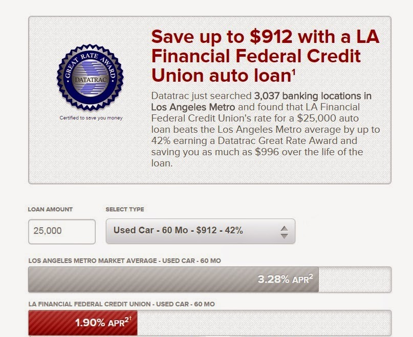 Key Benefits Of Adjustable Mortgages