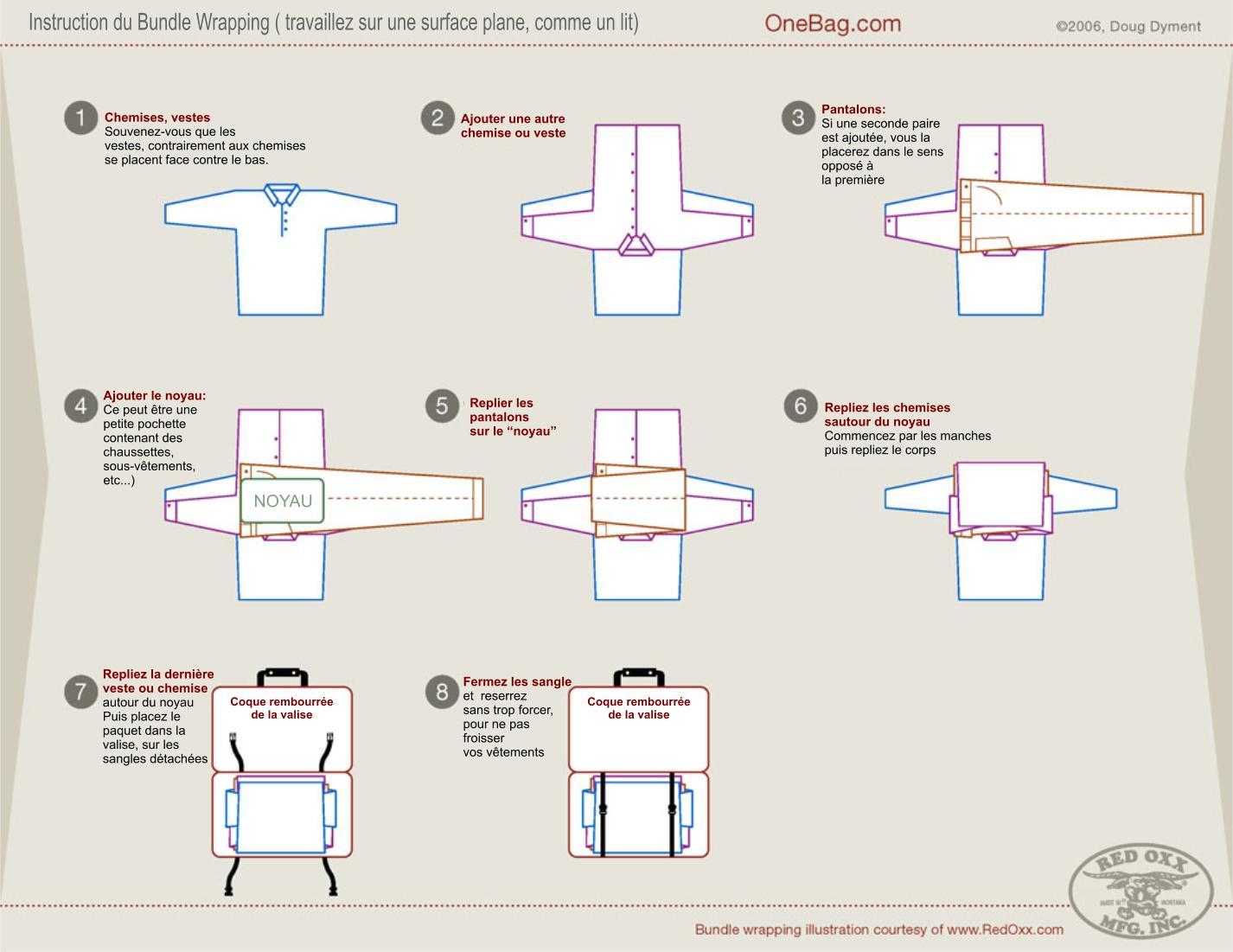 voyages bergeron comment faire une petite valise pour 60 jours de vacances. Black Bedroom Furniture Sets. Home Design Ideas