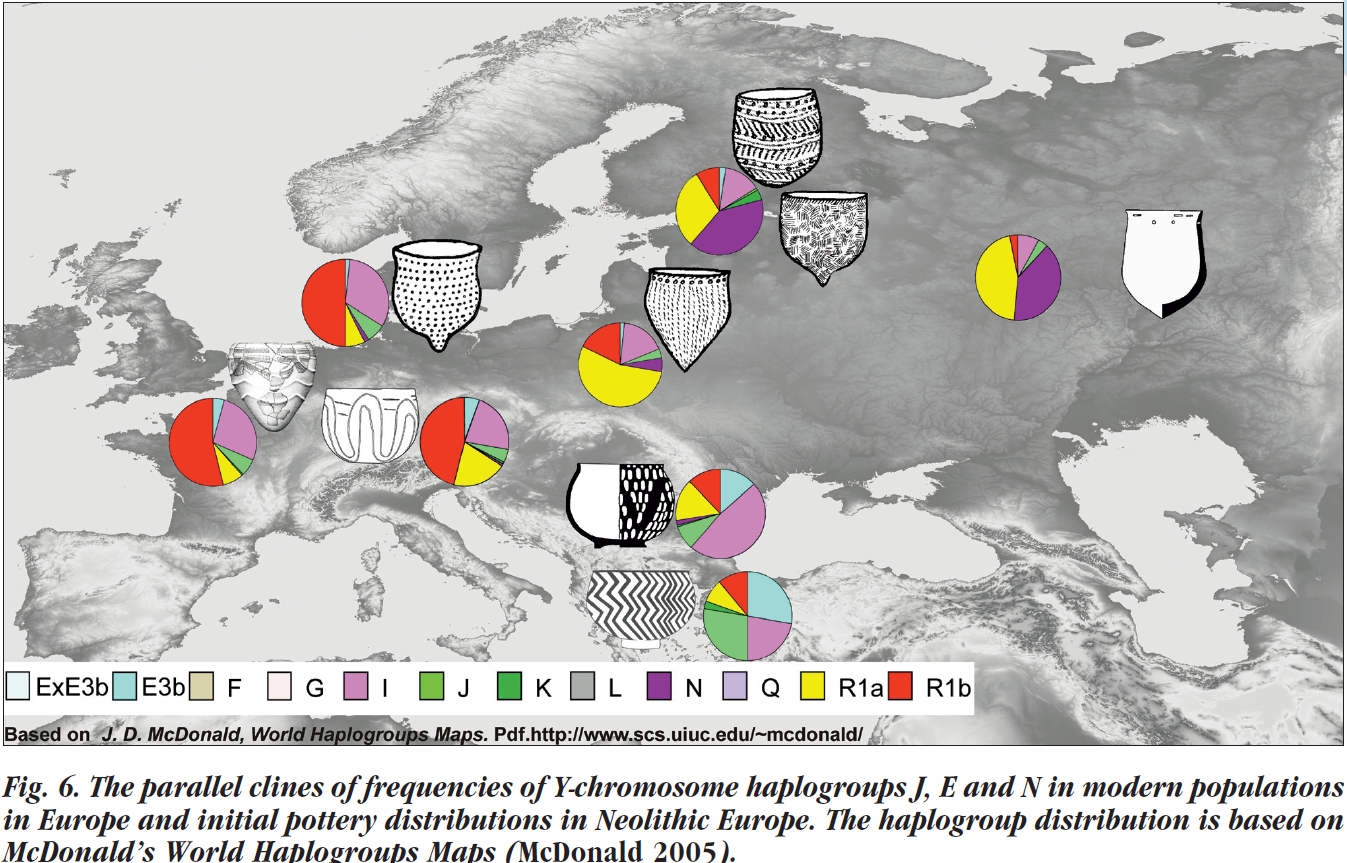Linear population model neolithic pots and potters in europe the mihael budja documenta praehistorica 012013 40 doi 104312dp405 link pdf gumiabroncs Image collections