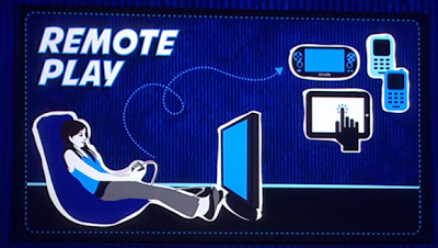 Remote Play con PsVita en Ps4