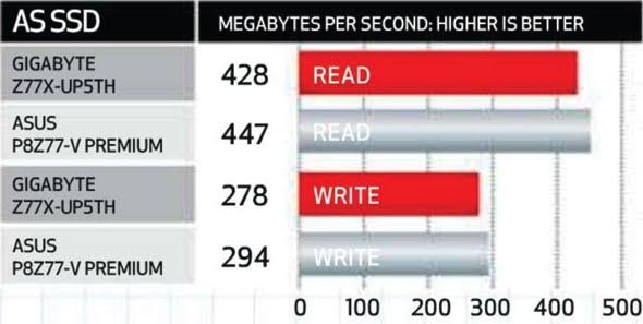 motherboard, gigabyte