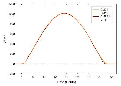 Geo Metro Wiring Diagram further 1995 Geo Tracker Starter Wiring Diagram as well Suzuki Swift Fuse Box moreover 97 Geo Prizm Engine Diagram as well Suzuki Swift Engine Diagram Ddis In 1990 Gypsy Sj410 Will It Work Page 3 Team Bhp. on geo metro wiring diagram and suzuki swift