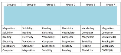 After Determining Who Would Be In My Teacher Group I Grouped The Remaining Students Based Mainly On Behaviors Lets Honest