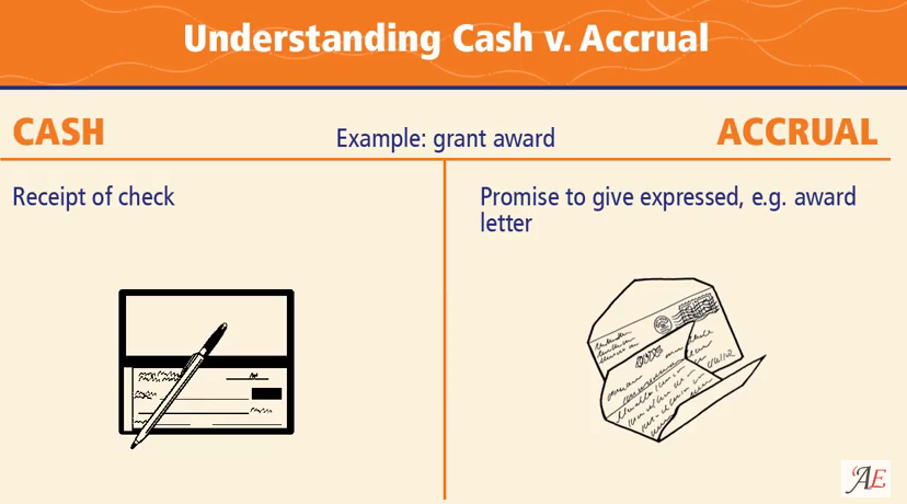 cash vs accural basis of accounting essay