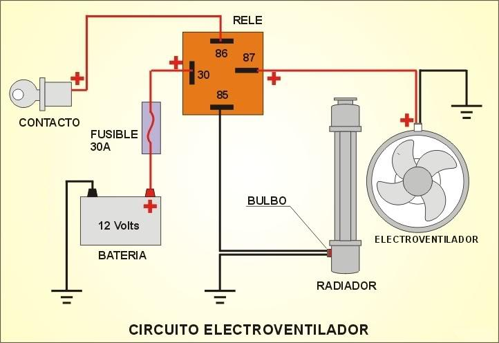o Instalar O Reparar Fallas En El on wiring diagram for a cavalier