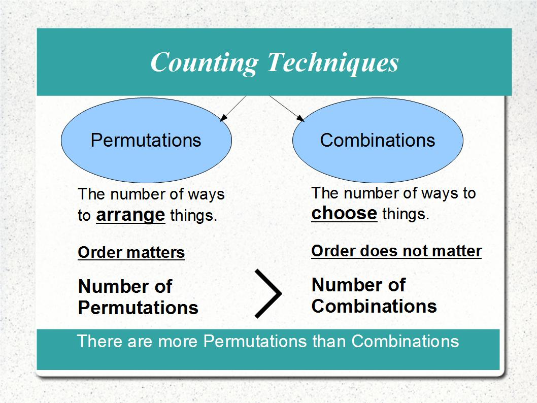permutations and combinations Permutations and combinations showing top 8 worksheets in the category - permutations and combinations some of the worksheets displayed are permutations vs combinations, permutations, permutations and combinations work ctqr 150 choose a, permutations and combinations work answer key, math 30 1 permutations and combinations practice exam, lesson 4 simple permutations and simple combinations .