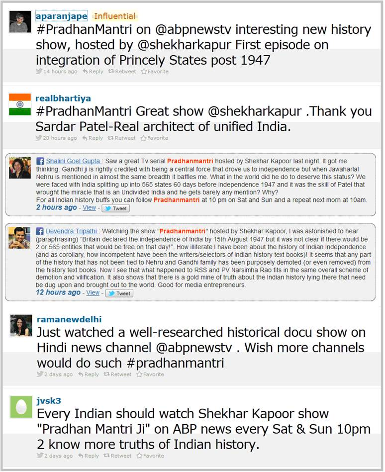 Rave reviews and positive feedback of ABP News' Pradhanmantri show presented by Shekhar Kapur on Social Media sites Facebook and Twitter